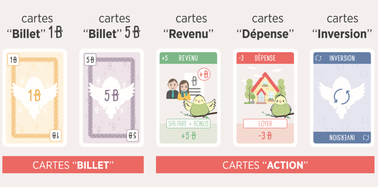 cartes BILLET et ACTION - BUDGIX
